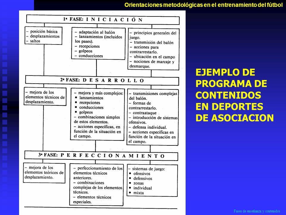 Fases de enseñanza y contenidos Orientaciones metodológicas en el entrenamiento del fútbol EJEMPLO DE PROGRAMA DE CONTENIDOS EN DEPORTES DE ASOCIACION