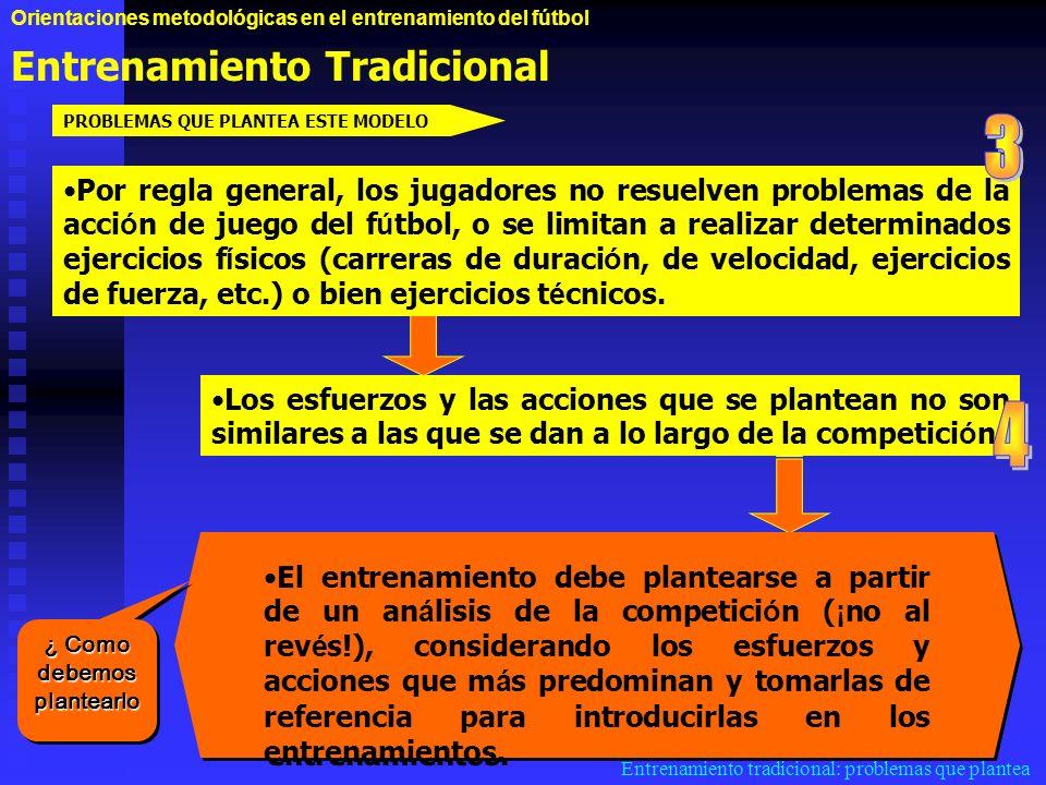 Orientaciones metodológicas en el entrenamiento del fútbol Entrenamiento Tradicional Entrenamiento tradicional: problemas que plantea Por regla genera