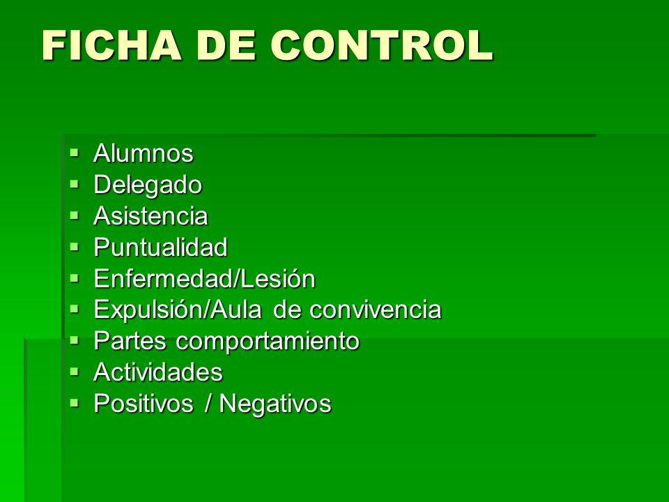 FICHA DE CONTROL Alumnos Alumnos Delegado Delegado Asistencia Asistencia Puntualidad Puntualidad Enfermedad/Lesión Enfermedad/Lesión Expulsión/Aula de