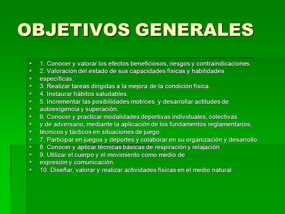 OBJETIVOS GENERALES 1. Conocer y valorar los efectos beneficiosos, riesgos y contraindicaciones. 1. Conocer y valorar los efectos beneficiosos, riesgo