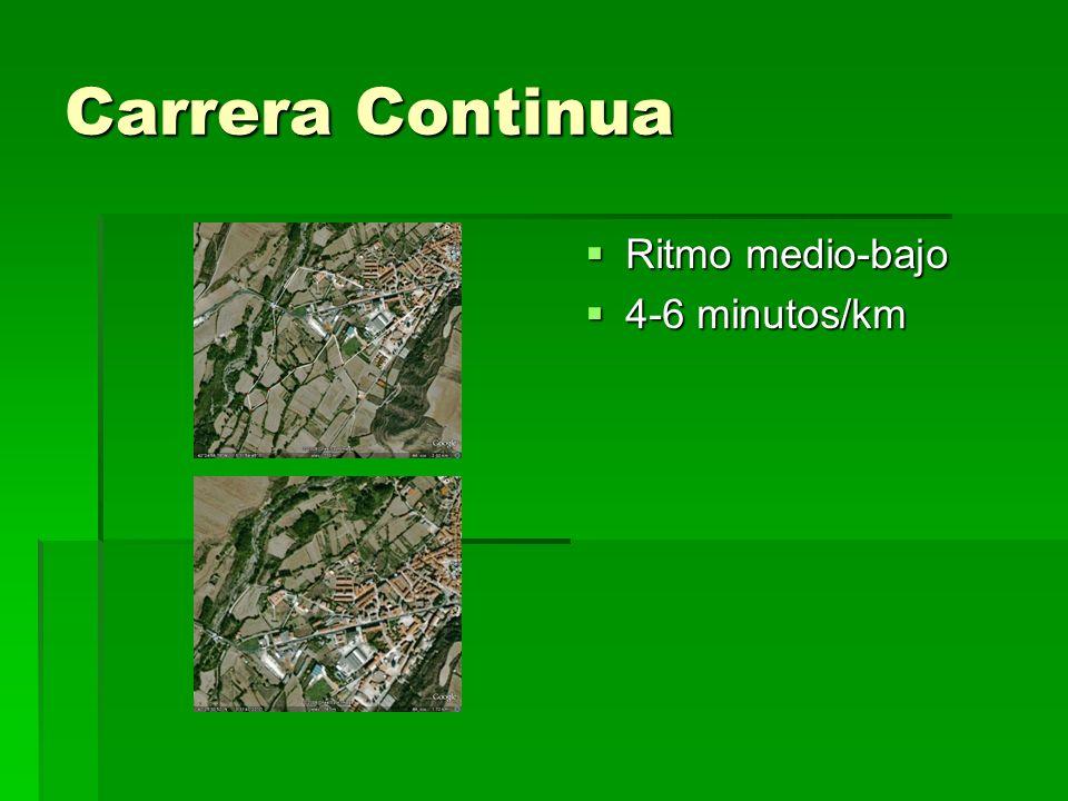 Carrera Continua Ritmo medio-bajo Ritmo medio-bajo 4-6 minutos/km 4-6 minutos/km