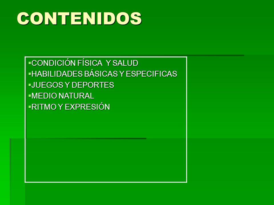 CONTENIDOS CONDICIÓN FÍSICA Y SALUD CONDICIÓN FÍSICA Y SALUD HABILIDADES BÁSICAS Y ESPECIFICAS HABILIDADES BÁSICAS Y ESPECIFICAS JUEGOS Y DEPORTES JUE