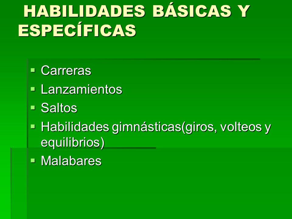 HABILIDADES BÁSICAS Y ESPECÍFICAS Carreras Lanzamientos Saltos Habilidades gimnásticas(giros, volteos y equilibrios) Malabares