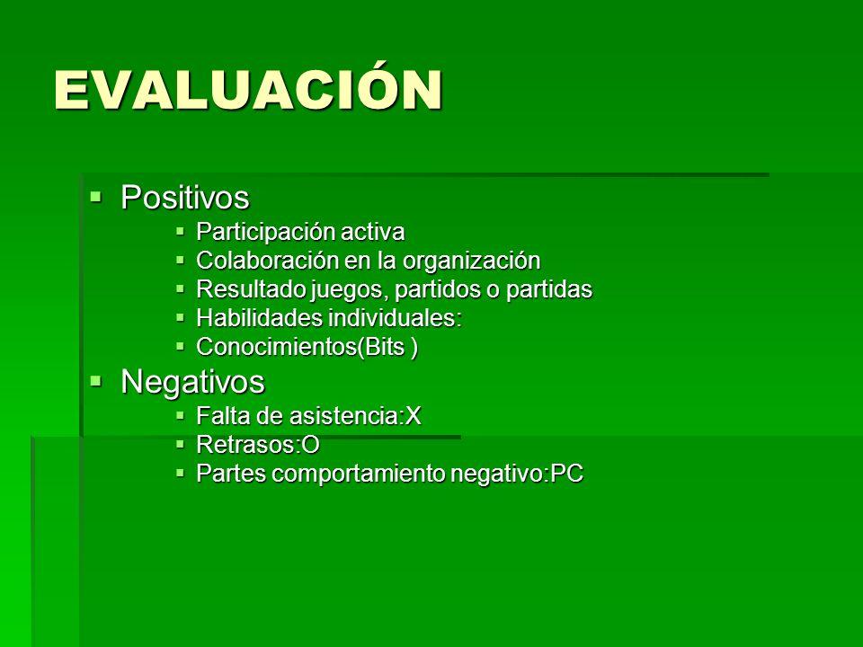 EVALUACIÓN Positivos Positivos Participación activa Participación activa Colaboración en la organización Colaboración en la organización Resultado jue