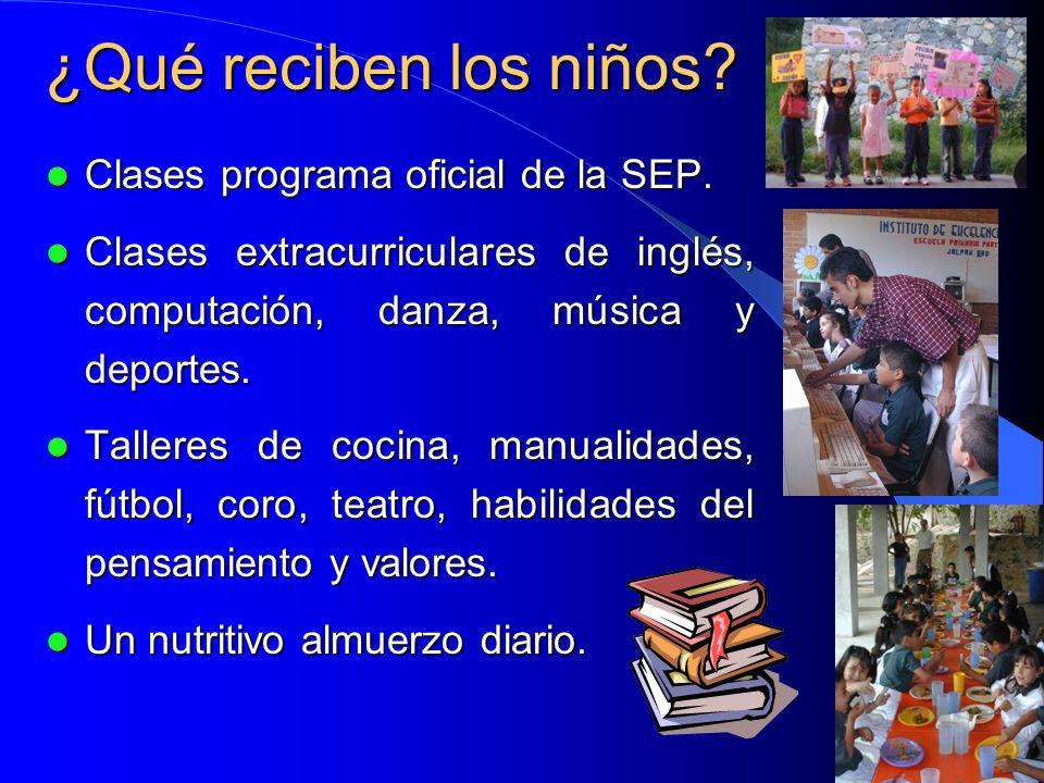¿Qué reciben los niños? Clases programa oficial de la SEP. Clases programa oficial de la SEP. Clases extracurriculares de inglés, computación, danza,