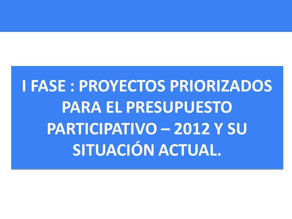 MUNICIPALIDAD PROVINCIAL DE SAN MARTÍN GRACIAS !!