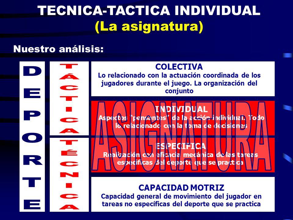 TECNICA-TACTICA INDIVIDUAL (La asignatura) Nuestro análisis: COLECTIVA Lo relacionado con la actuación coordinada de los jugadores durante el juego. L