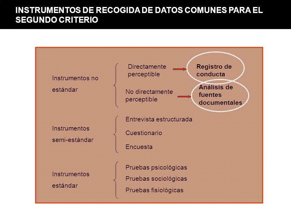 Instrumentos semi-estándar Instrumentos no estándar Instrumentos estándar Instrumentos no estándar Directamente perceptible No directamente perceptibl