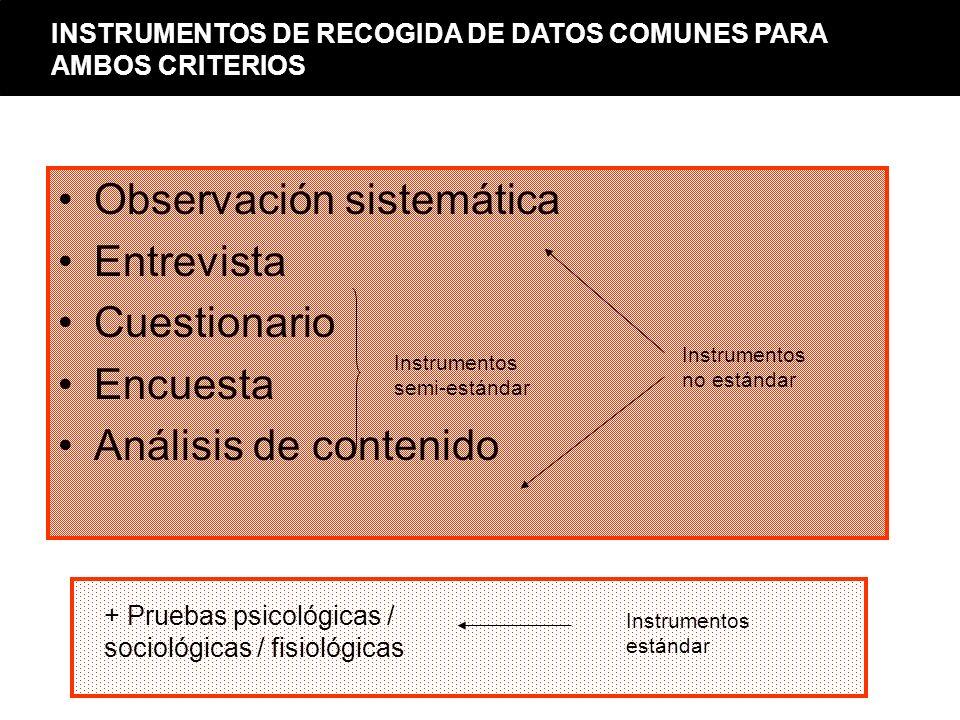 Observación sistemática Entrevista Cuestionario Encuesta Análisis de contenido Instrumentos semi-estándar Instrumentos no estándar + Pruebas psicológi