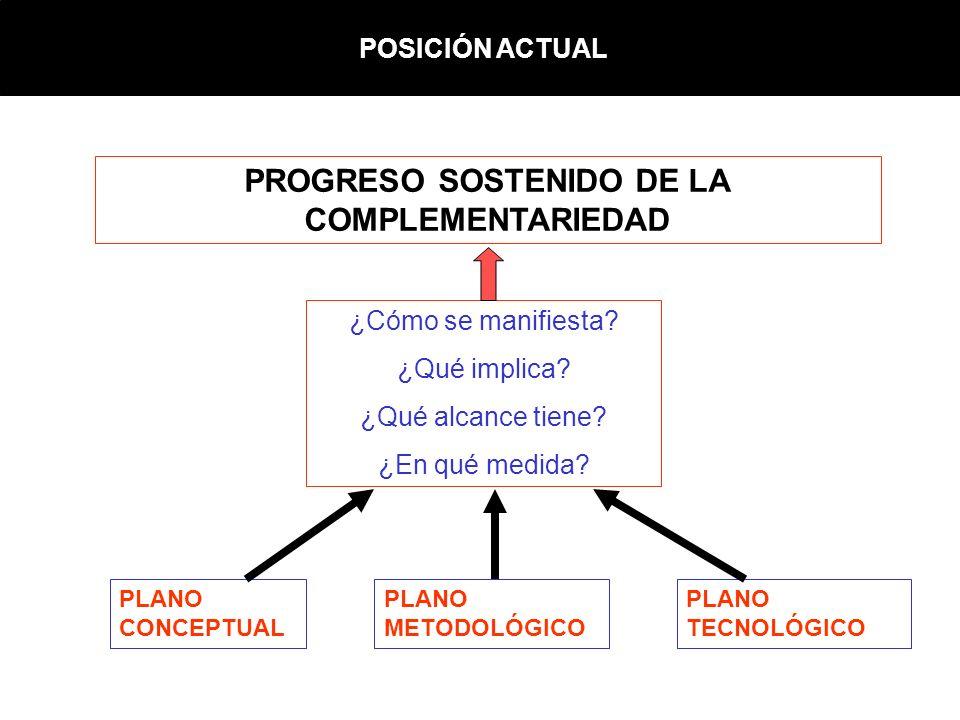 COMPLEMENTARIEDAD CUALITATIVA-CUANTITATIVA EN EL PROCESO: DIFICULTADES EXISTENTES EQUILIBRIO ENTRE DISEÑOS CLÁSICOS Y EMERGENTES MIXED DESIGNS Período II.
