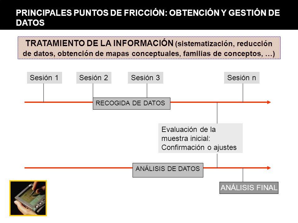 TRATAMIENTO DE LA INFORMACIÓN (sistematización, reducción de datos, obtención de mapas conceptuales, familias de conceptos, …) Sesión 1Sesión 2Sesión