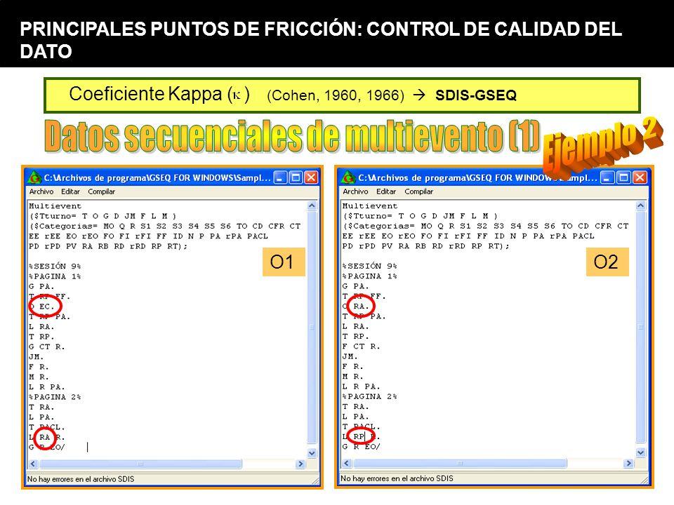 Control de la calidad del dato (26) Coeficiente Kappa ( ) (Cohen, 1960, 1966) SDIS-GSEQ O1O2 PRINCIPALES PUNTOS DE FRICCIÓN: CONTROL DE CALIDAD DEL DA