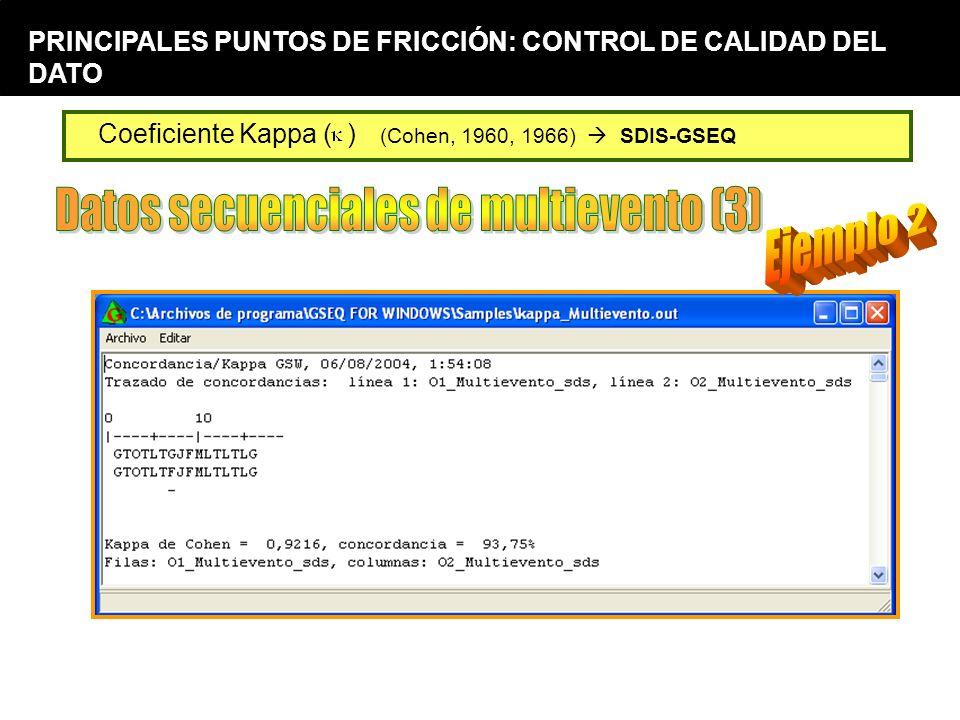 Control de la calidad del dato (28) Coeficiente Kappa ( ) (Cohen, 1960, 1966) SDIS-GSEQ PRINCIPALES PUNTOS DE FRICCIÓN: CONTROL DE CALIDAD DEL DATO