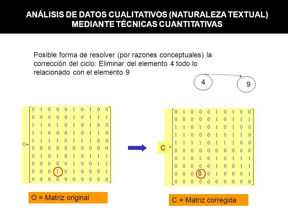 Posible forma de resolver (por razones conceptuales) la corrección del ciclo: Eliminar del elemento 4 todo lo relacionado con el elemento 9 4 9 C C =