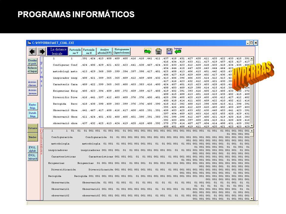 Diseños de evaluación de programas PROGRAMAS INFORMÁTICOS