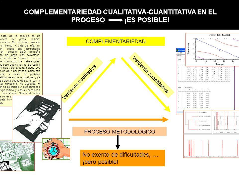 PRINCIPALES PUNTOS DE FRICCIÓN: RECOGIDA, GESTIÓN Y ANÁLISIS DE DATOS DESDE UNA POSICIÓN CUALITATIVA RÍGIDA Primeros datos de la inmersión (anotaciones, primeras observaciones, …) Datos posteriores de la inmersión profunda (anotaciones más completas, grupo focal, …) Datos obtenidos mediante instrumentos (entrevistas, análisis de documentos, …) Preparación de los datos para el análisis Análisis detallado de los datos (matrices, diagramas, mapas conceptuales, …) Puede efectuarse mediante programas informáticos Efectuar reflexiones durante la inmersión profunda en el campo sobre los datos ya recogidos y analizar la correspondencia con ellos Efectuar continuas reflexiones durante la inmersión inicial en el campo Encontrar similitudes y diferencias entre los datos, relaciones, patrones, … Encontrar categorías iniciales, patrones, relaciones, hipótesis inciales, principios de teoría, … Generar sistemas de categorías, relaciones, hipótesis y teoría RECOGIDA DE DATOS ANÁLISIS DE DATOS RESULTA- DOS