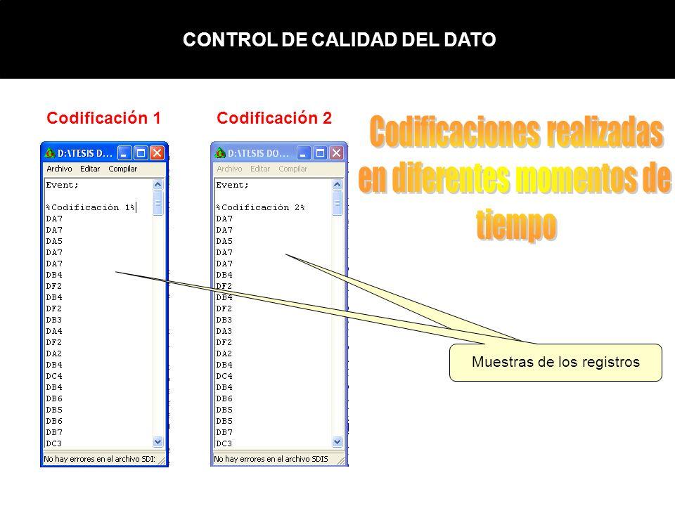 CONTROL DE CALIDAD DEL DATO Codificación 1Codificación 2 Muestras de los registros
