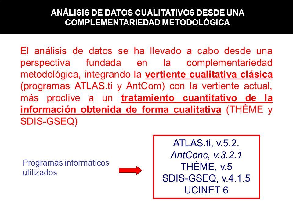 ANÁLISIS DE DATOS CUALITATIVOS DESDE UNA COMPLEMENTARIEDAD METODOLÓGICA ATLAS.ti, v.5.2. AntConc, v.3.2.1 THÈME, v.5 SDIS-GSEQ, v.4.1.5 UCINET 6 El an