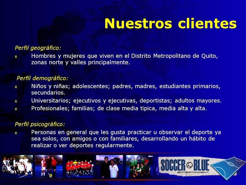 Nuestros clientes Perfil geográfico: x Hombres y mujeres que viven en el Distrito Metropolitano de Quito, zonas norte y valles principalmente. Perfil