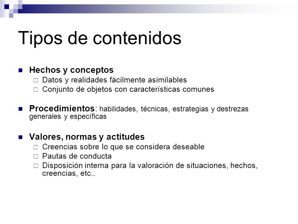 Tipos de contenidos Hechos y conceptos Datos y realidades fácilmente asimilables Conjunto de objetos con características comunes Procedimientos: habil