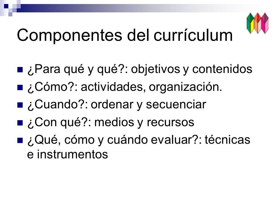 Componentes del currículum ¿Para qué y qué?: objetivos y contenidos ¿Cómo?: actividades, organización. ¿Cuando?: ordenar y secuenciar ¿Con qué?: medio