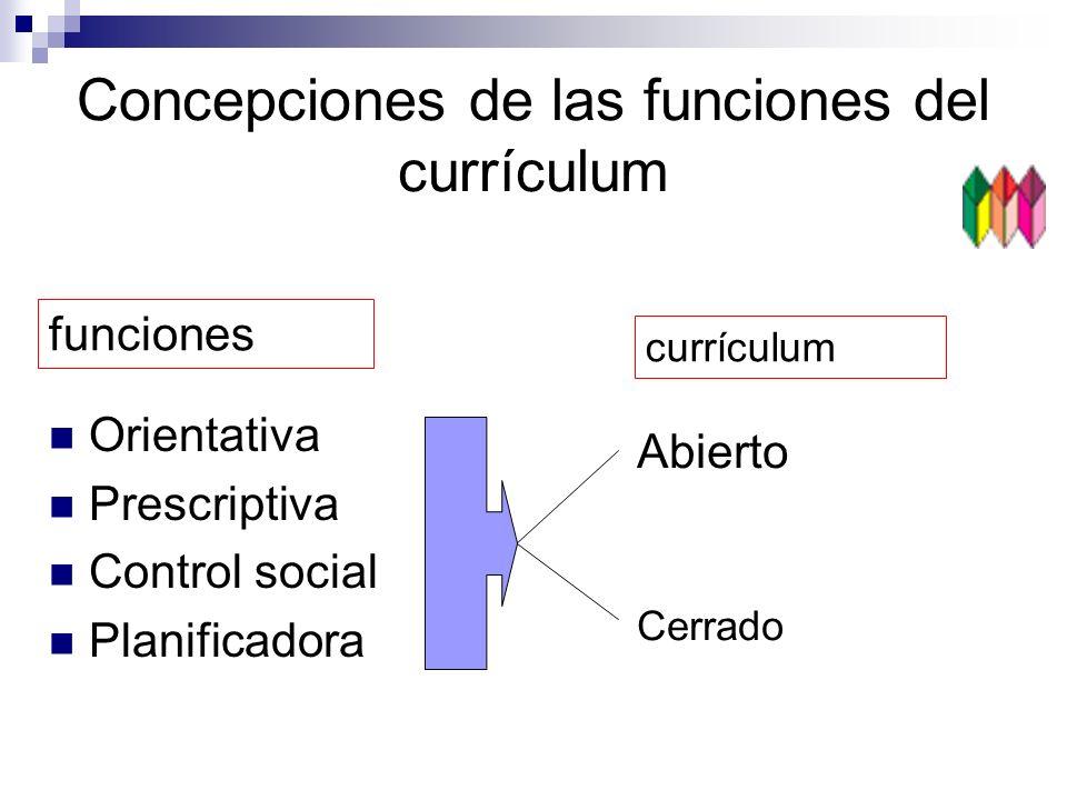 Concepciones de las funciones del currículum Orientativa Prescriptiva Control social Planificadora funciones currículum Abierto Cerrado