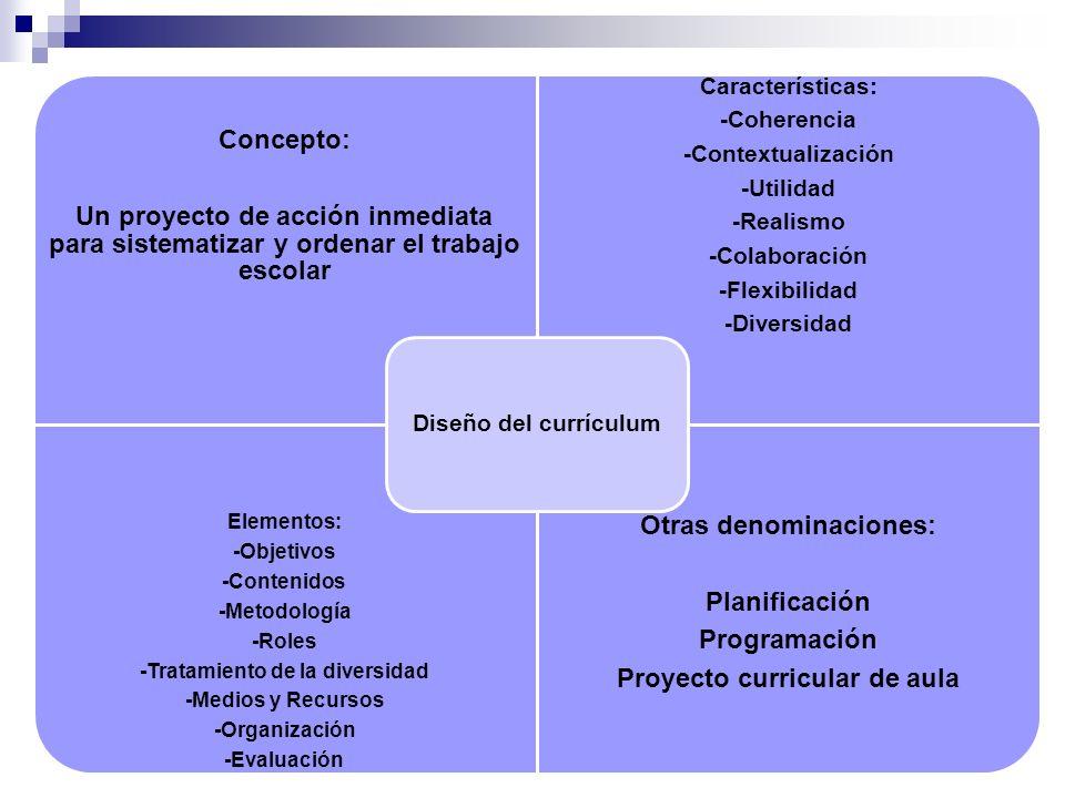 Concepto: Un proyecto de acción inmediata para sistematizar y ordenar el trabajo escolar Características: -Coherencia -Contextualización -Utilidad -Re