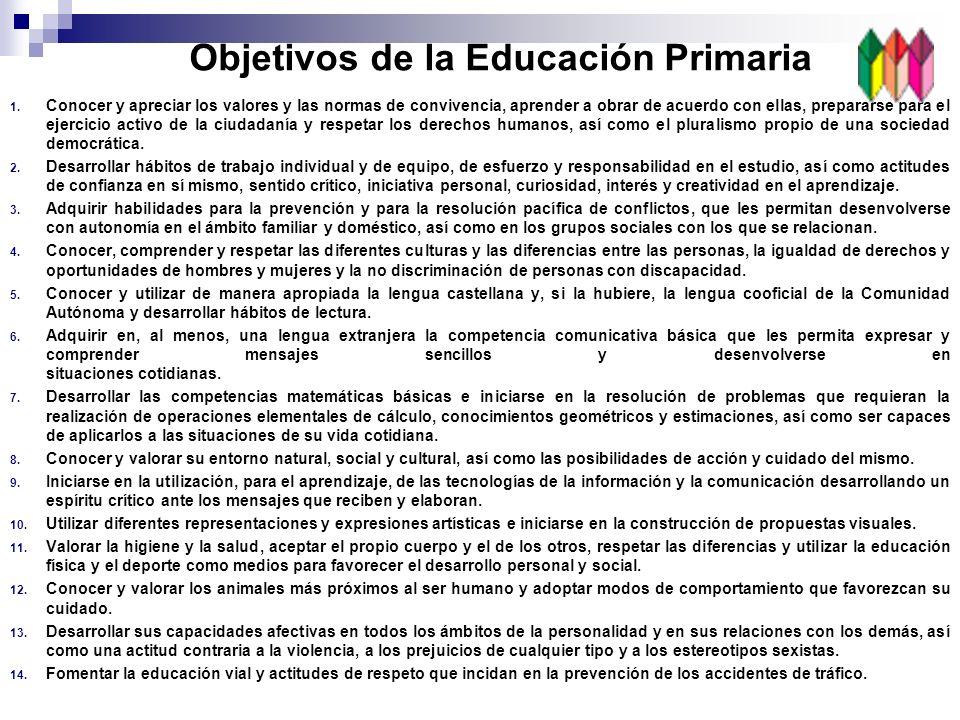 Objetivos de la Educación Primaria 1. Conocer y apreciar los valores y las normas de convivencia, aprender a obrar de acuerdo con ellas, prepararse pa
