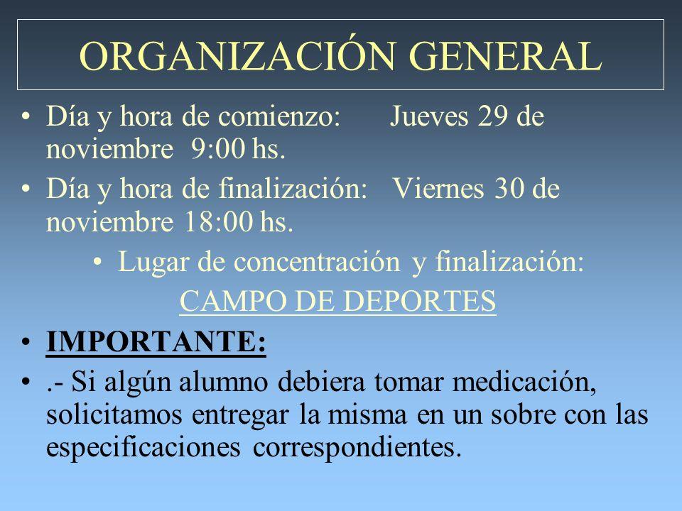 ORGANIZACIÓN GENERAL Día y hora de comienzo: Jueves 29 de noviembre 9:00 hs.