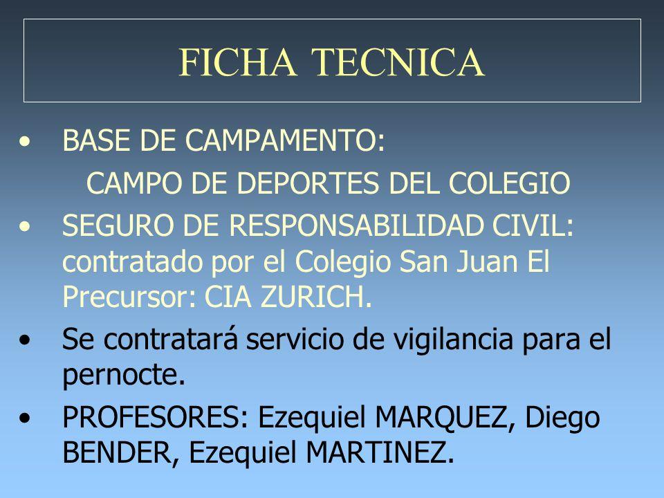 BASE DE CAMPAMENTO: CAMPO DE DEPORTES DEL COLEGIO SEGURO DE RESPONSABILIDAD CIVIL: contratado por el Colegio San Juan El Precursor: CIA ZURICH. Se con