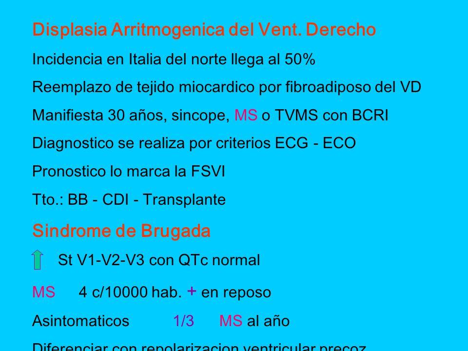 Displasia Arritmogenica del Vent. Derecho Incidencia en Italia del norte llega al 50% Reemplazo de tejido miocardico por fibroadiposo del VD Manifiest