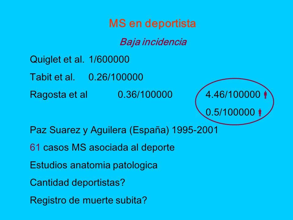 MS en deportista Baja incidencia Quiglet et al.1/600000 Tabit et al.0.26/100000 Ragosta et al0.36/1000004.46/100000 0.5/100000 Paz Suarez y Aguilera (