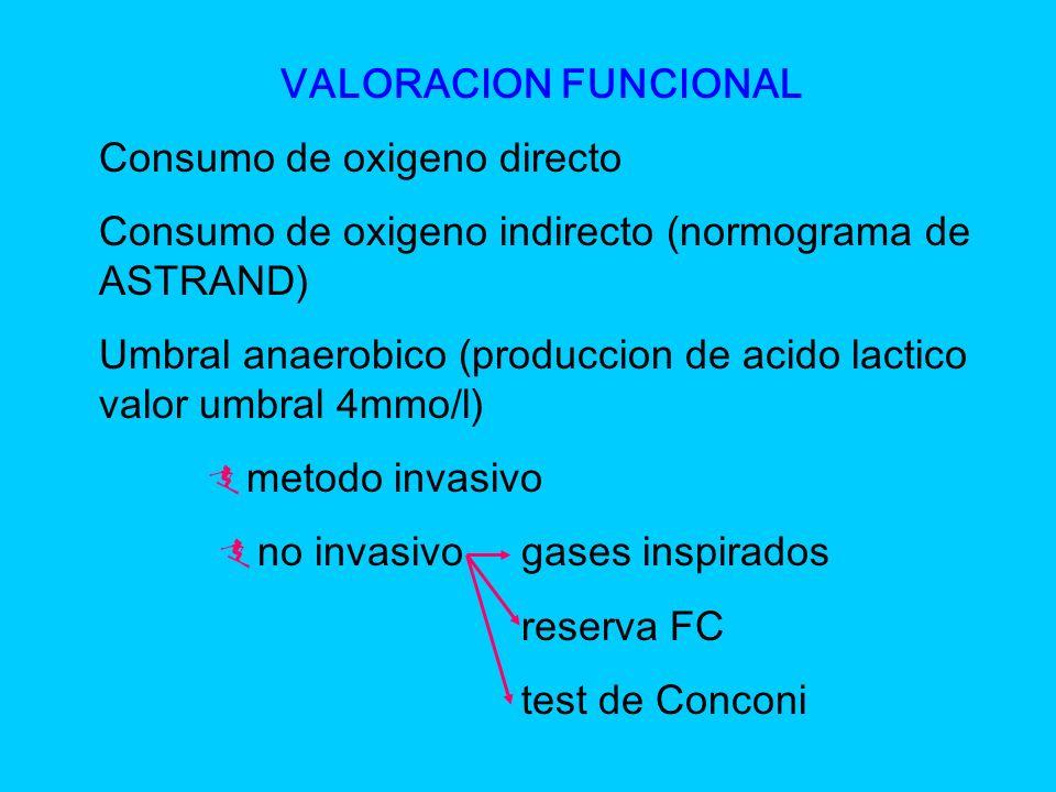 VALORACION FUNCIONAL Consumo de oxigeno directo Consumo de oxigeno indirecto (normograma de ASTRAND) Umbral anaerobico (produccion de acido lactico va