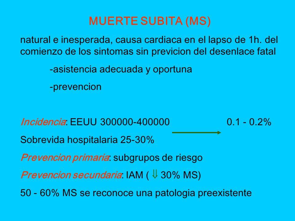 MUERTE SUBITA (MS) natural e inesperada, causa cardiaca en el lapso de 1h. del comienzo de los sintomas sin previcion del desenlace fatal -asistencia