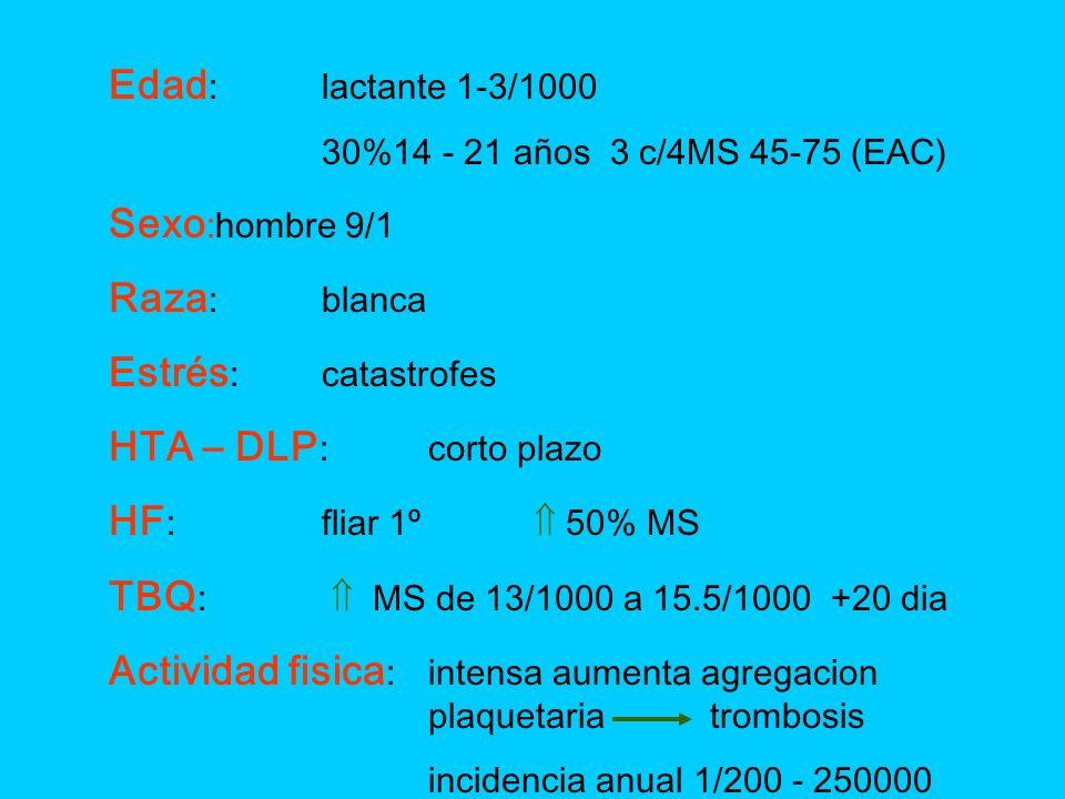 Edad :lactante 1-3/1000 30%14 - 21 años 3 c/4MS 45-75 (EAC) Sexo :hombre 9/1 Raza :blanca Estrés :catastrofes HTA – DLP :corto plazo HF :fliar 1º 50%