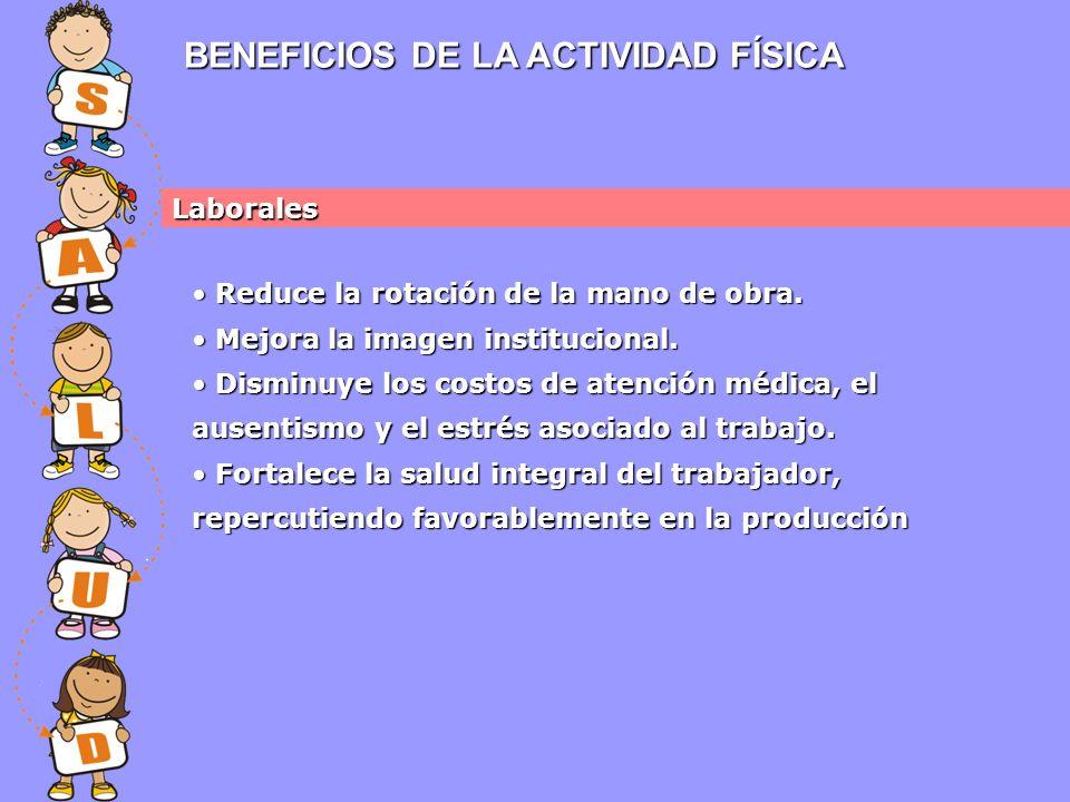 BENEFICIOS DE LA ACTIVIDAD FÍSICA Laborales Reduce la rotación de la mano de obra.