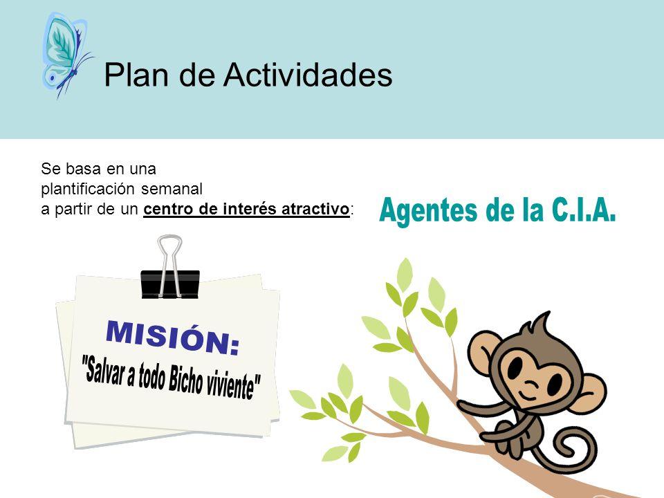 Plan de Actividades Se basa en una plantificación semanal a partir de un centro de interés atractivo: