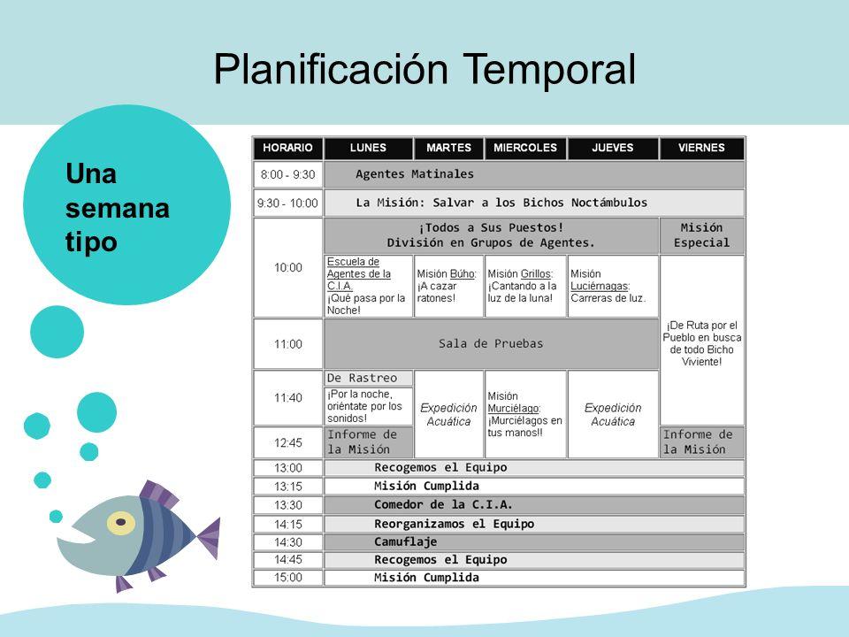 Planificación Temporal Una semana tipo