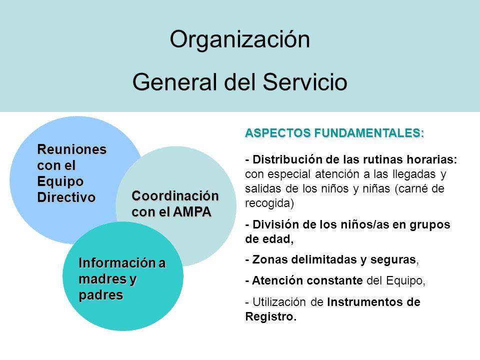 Organización General del Servicio Reuniones con el EquipoDirectivo Coordinación con el AMPA Información a madres y padres - Distribución de las rutina