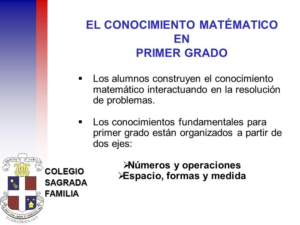 COLEGIOSAGRADAFAMILIA EL CONOCIMIENTO MATÉMATICO EN PRIMER GRADO Los alumnos construyen el conocimiento matemático interactuando en la resolución de p