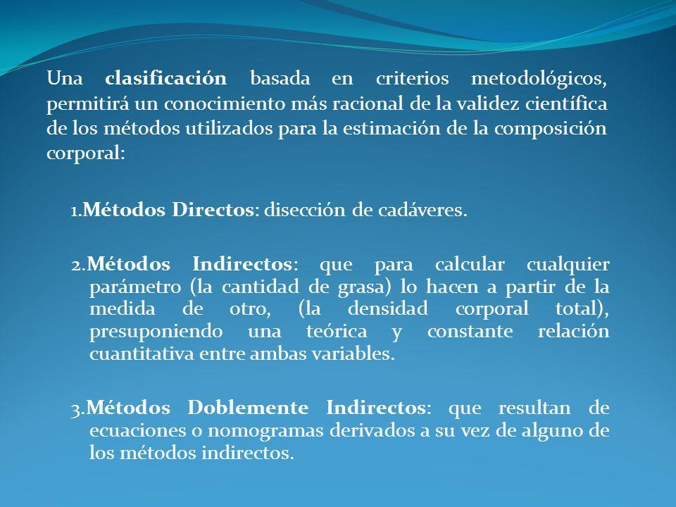 1.Métodos Directos: disección de cadáveres.