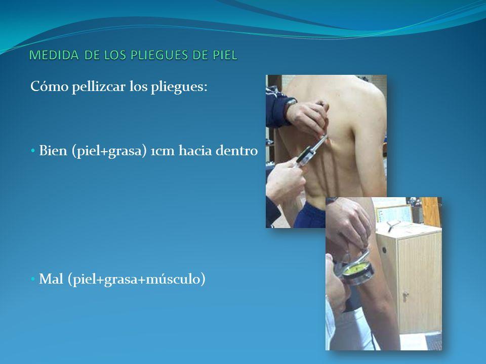 Cómo pellizcar los pliegues: Bien (piel+grasa) 1cm hacia dentro Mal (piel+grasa+músculo)