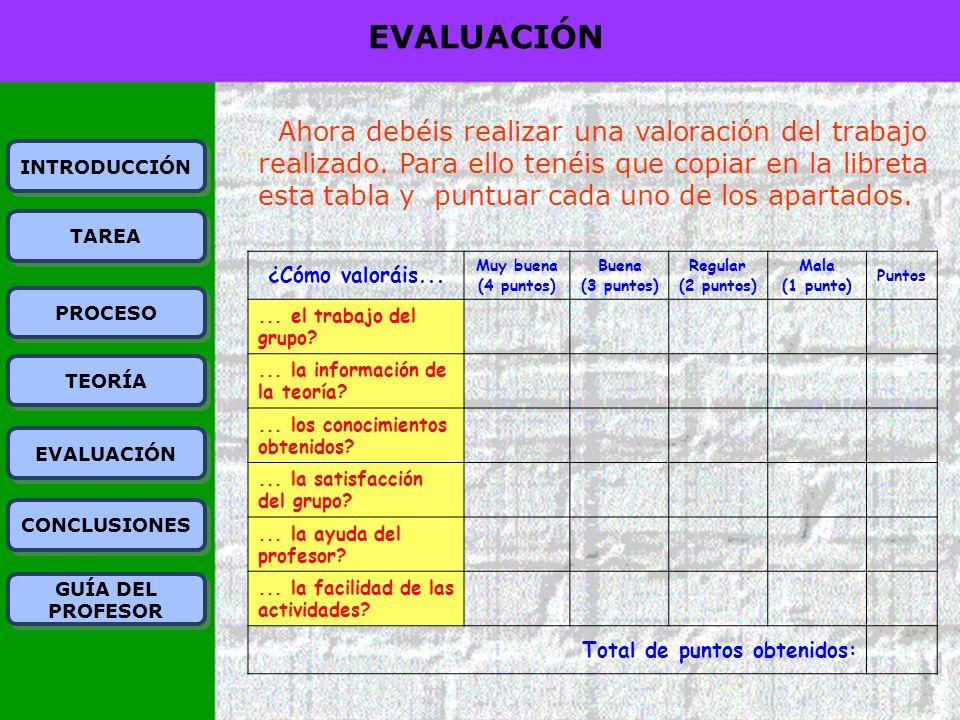 EVALUACIÓN ¿Cómo valoráis... Muy buena (4 puntos) Buena (3 puntos) Regular (2 puntos) Mala (1 punto) Puntos... el trabajo del grupo?... la información