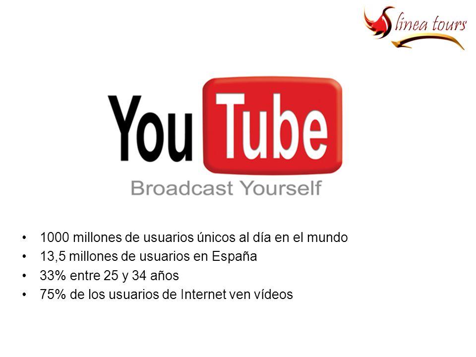 1000 millones de usuarios únicos al día en el mundo 13,5 millones de usuarios en España 33% entre 25 y 34 años 75% de los usuarios de Internet ven vídeos