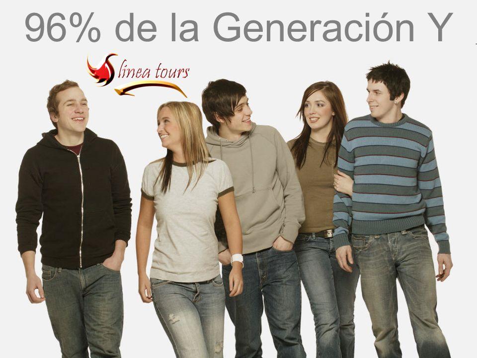 96% de la Generación Y