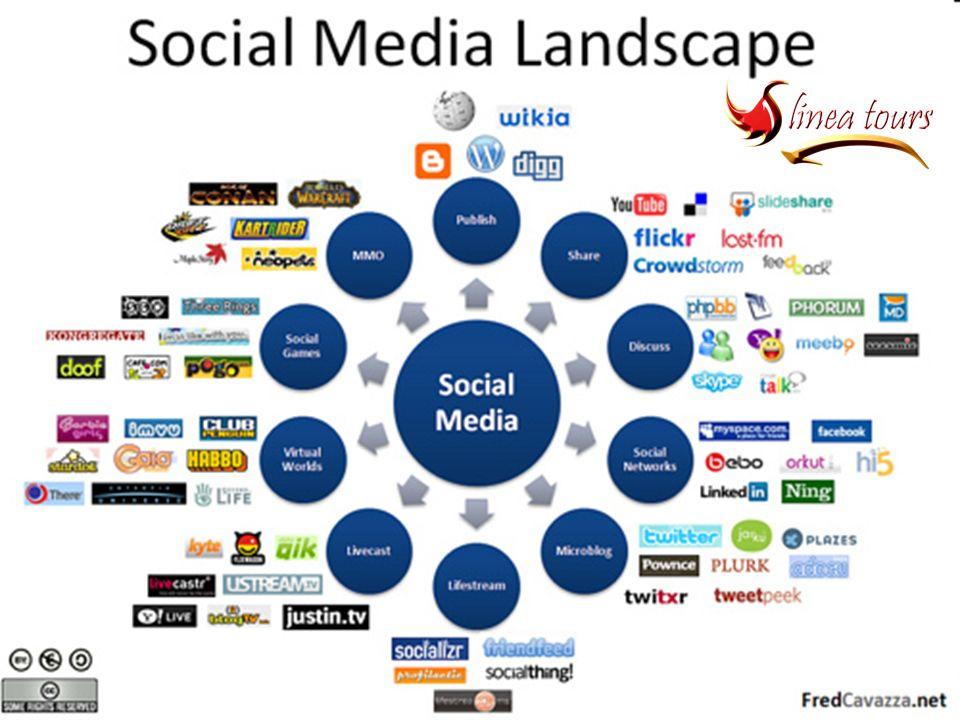 72% de los internautas usan las redes sociales En España, son el 80%!.