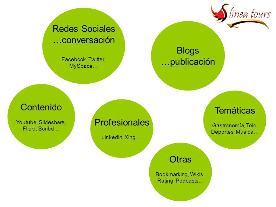 Redes Sociales …conversación Facebook, Twitter, MySpace… Blogs …publicación Contenido Youtube, Slideshare, Flickr, Scribd… Profesionales Linkedin, Xing… Otras Bookmarking, Wikis, Rating, Podcasts… Temáticas Gastronomía, Tele, Deportes, Música…