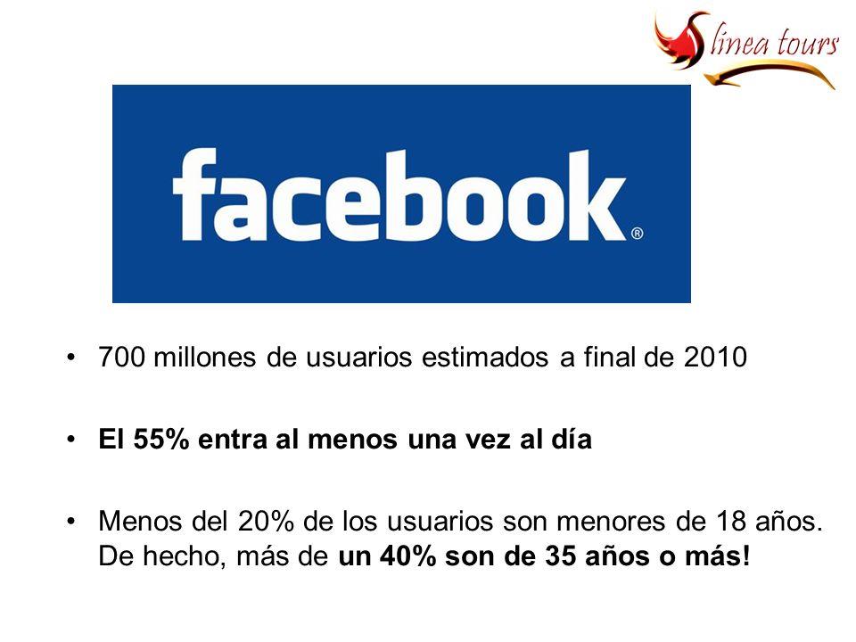 700 millones de usuarios estimados a final de 2010 El 55% entra al menos una vez al día Menos del 20% de los usuarios son menores de 18 años.