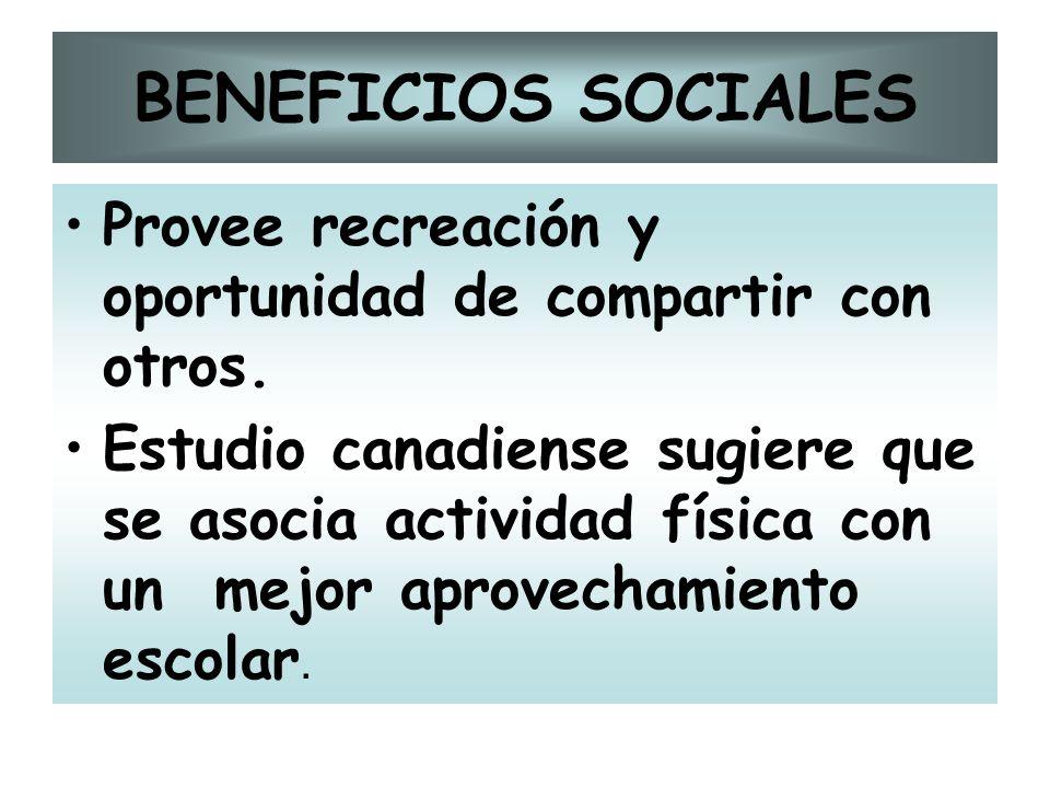 BENEFICIOS SOCIALES Provee recreación y oportunidad de compartir con otros. Estudio canadiense sugiere que se asocia actividad física con un mejor apr