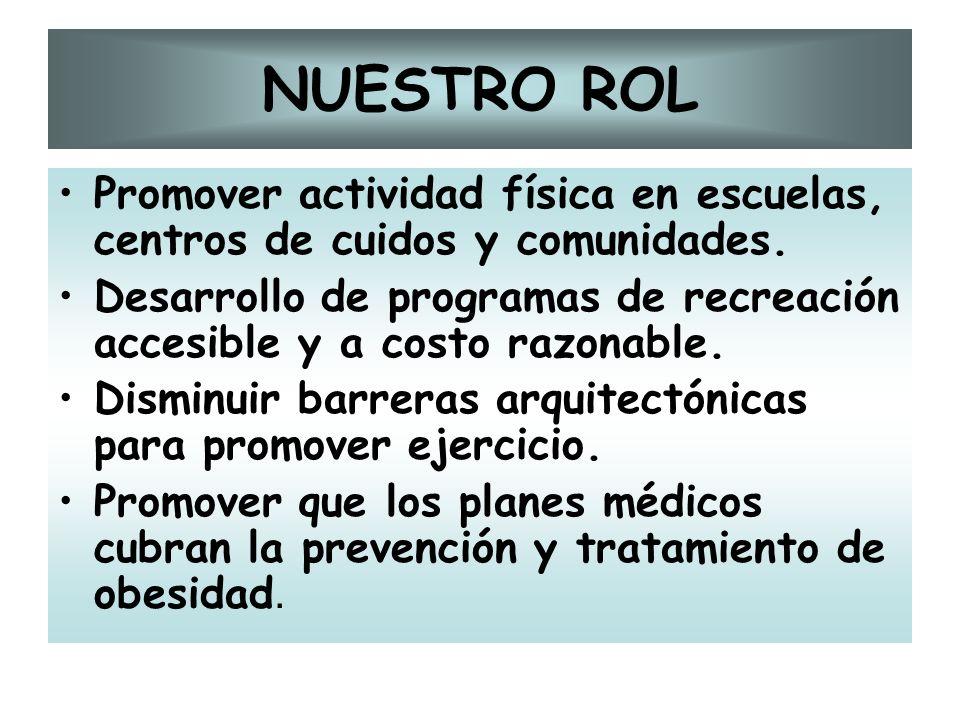 NUESTRO ROL Promover actividad física en escuelas, centros de cuidos y comunidades. Desarrollo de programas de recreación accesible y a costo razonabl